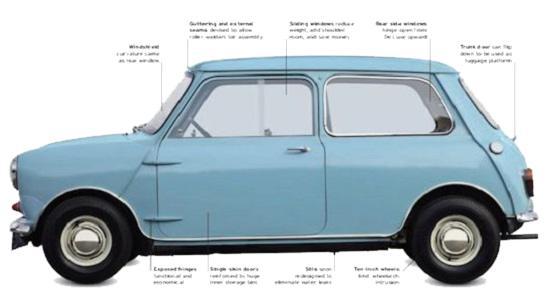Austin Mini Seven specifications