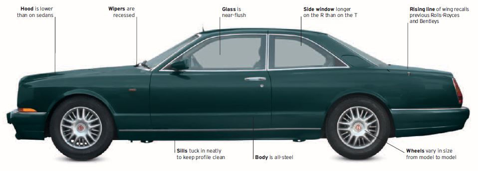 Bentley Continental R 1991-2003