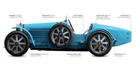 Bugatti Type 35B specifications