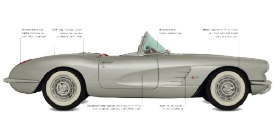 Chevrolet Corvette 1953 specifications