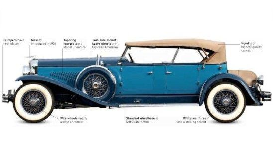 Duesenberg Model J 1928-37