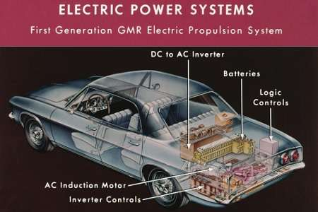 GM's cutaway of the Electrovair