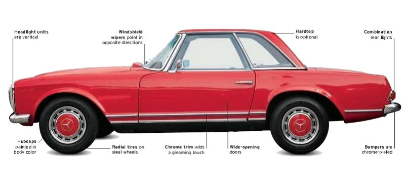 Mercedes Benz 280SL specifications