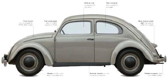 Volkswagen Beetle specification
