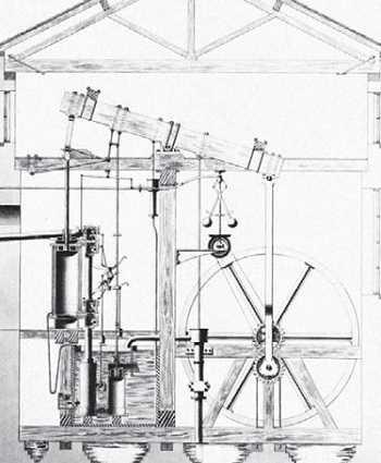 James Watt's rotative steam engine with sunand-planet gear, original drawing, 1788.